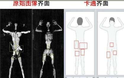 人体安检可视化新时代-神飞